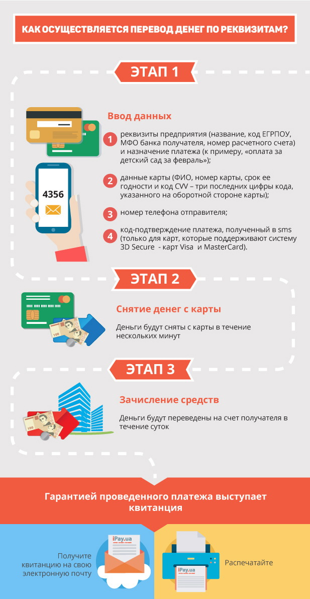PNG_Infographic-3-payment-by-requisites-without-master-1-1_04