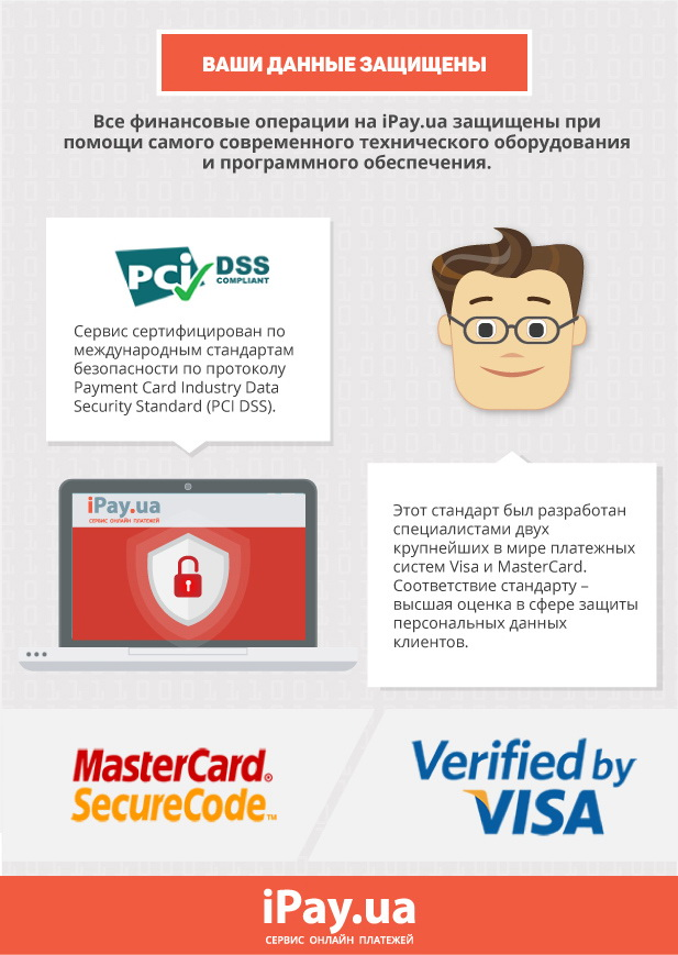PNG_Infographic-3-payment-by-requisites-without-master-1-1_06